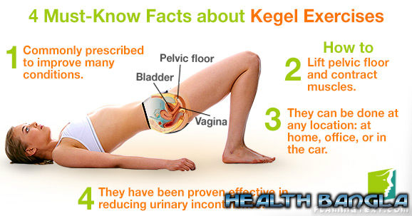 Kegel exercise female